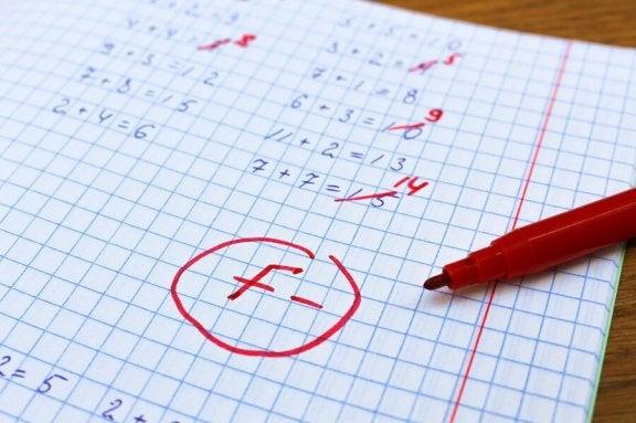 En matteprøve med karakteren F-.