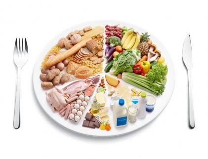 Et godt kosthold kan bekjempe cellulitter