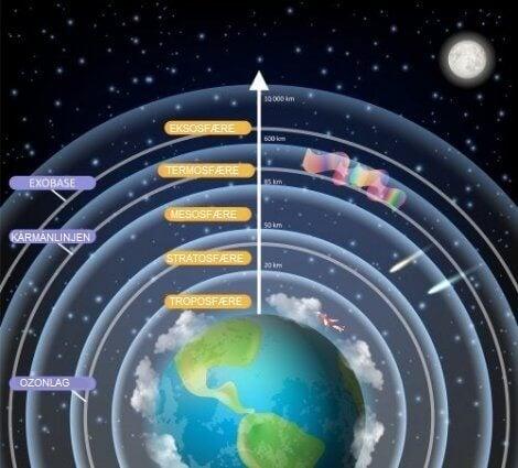 En enkel forklaring på hvordan jorden ble skapt